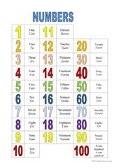 A crossword for practicing cardinal numbers. Solution for the crossword is given. Printable Worksheets, Printables, Crossword, Esl, Elementary Schools, Vocabulary, Periodic Table, Numbers, Classroom