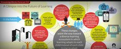 1 day ago ... infographic This morning KnowledgeWorks published its first infographic, A Glimpse Int...