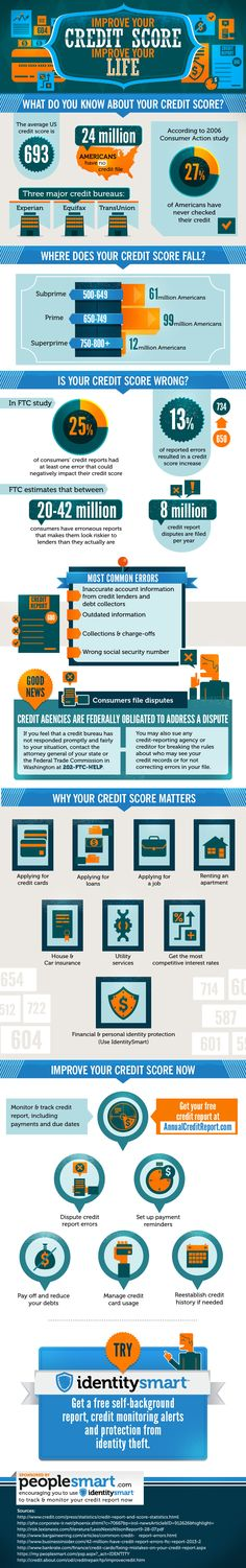 Improve Your Credit Score, Improve Your Life