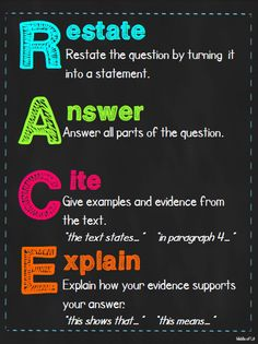 "We've practiced this by writing responses to whole-class texts, stand-alone prompts, and even questions like ""what was the best part of your weekend?"" Description from middleoflit.blogspot.com. I searched for this on bing.com/images"