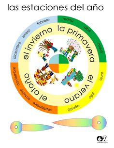 season wheel - could have students spin wheel and think of an activity they could do during that month! Good use of Spanish!