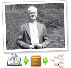 Gramps is a free software project and community. They strive to produce a genealogy program that is both intuitive for hobbyists and feature-complete for professional genealogists. It is a community project, created, developed and governed by genealogists.