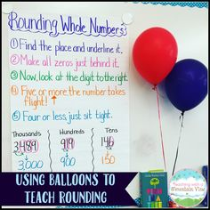 Please enjoy my collection of 40+ anchor charts, updated weekly!  All of these anchor charts have been used in my own classroom (Gra...