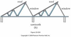 Cubierta dentada metalica - Saw-tooth roofing 02