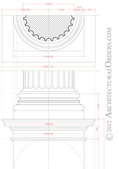 Corinthian Order: base detail