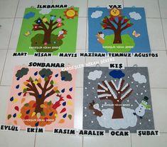 Kardeşler nikah Şekeri. Panda, Kids Rugs, Home Decor, Decoration Home, Kid Friendly Rugs, Room Decor, Home Interior Design, Pandas, Home Decoration