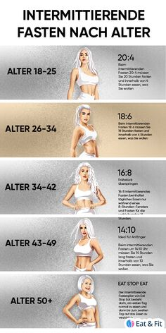 Fitness Motivation, Fitness Diet, Health Fitness, Health And Wellness, Health Tips, At Home Workout Plan, At Home Workouts, Lose Weight At Home, Burn Calories