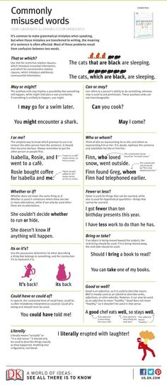 """Commonly Misused Words"" (#INFOGRAPHIC)"