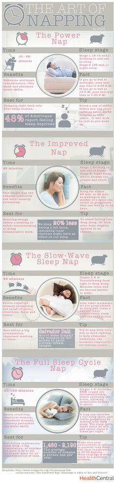 Here are some tips to mastering the art of #napping and getting the most out of your afternoon siesta. View more information on napping here: http://www.healthcentral.com/sleep-disorders/c/458275/169970/napping-infographic?ap-2012