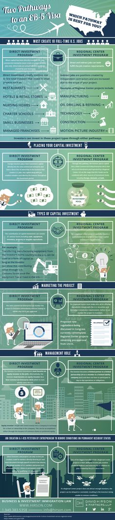 Two Pathways to an EB-5 Visa [Infographic]