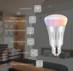 Va dorim o saptamana cat mai productiva! Sharing is caring! Wifi, Light Bulb, Led, Lighting, Home Decor, Decoration Home, Room Decor, Light Globes, Lights