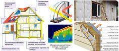 """Герметичность внешней оболочки дома обеспечивает пароизоляция, на которую укладываются органические, минераловатные или пенополистирольные листы утеплителя. Заканчивается """"пирог"""" ветрозащитой и финишным покрытием стен.  Кроме того, неплохо бы заменить окна на """"теплые"""", то есть с более широкими профилями и тройным стеклопакетом с низкоэмисионным покрытием стекол."""