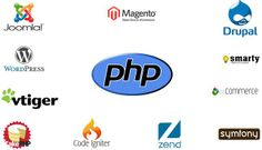 Hire PHP Developer: A Prerequisite in the World of Programming