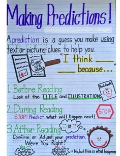 Photobucket prediction anchor chart, kindergarten anchor charts, writing an Prediction Anchor Chart, Theme Anchor Charts, Writing Anchor Charts, Kindergarten Anchor Charts, Kindergarten Writing, Preschool Learning, Schema Anchor Chart, Preschool Door, Math Writing