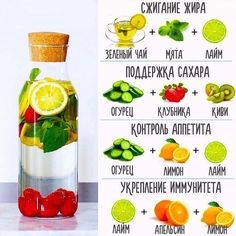 Detox Waters For Clear Skin Healthy Detox, Healthy Drinks, Healthy Water, Easy Detox, Healthy Recipes, Natural Detox Drinks, Lemon Diet, Snacks Saludables, Fat Burning Detox Drinks