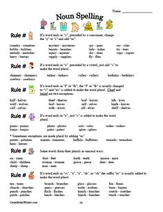 Rules for Plural Nouns: Fun worksheet to review plural noun spelling rules. The book includes several worksheets to practice these rules. From Grade 3 Edition of Standards Based Grammar.