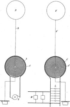 Understanding Tesla's Inventions, page 1