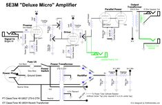 Deluxe Micro Valve Amplifier, Fender Deluxe, Champs, Circuit, Nursing, Diagram, Digital, Guitars, Music