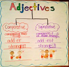 Superlative and Comparative Adjectives Anchor Chart