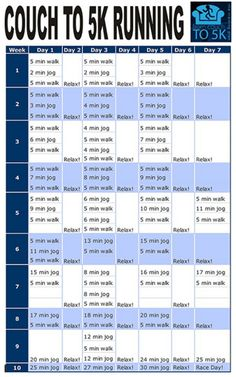This is how it all started for me, 7 years ago! Couch to 5k running plan.