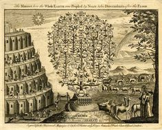 File:Genealogical tree of Noah after the Biblical flood. Engraved in 1749, J. Hinton.jpg