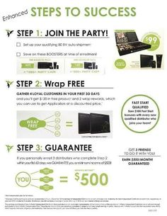 Get Started Making Money with IT Works as a distributor. Available globally. https://wrapwithannalynn.myitworks.com/enrollment