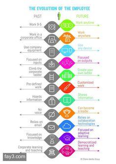 flowchart illustrating the recruitment process the recruitment