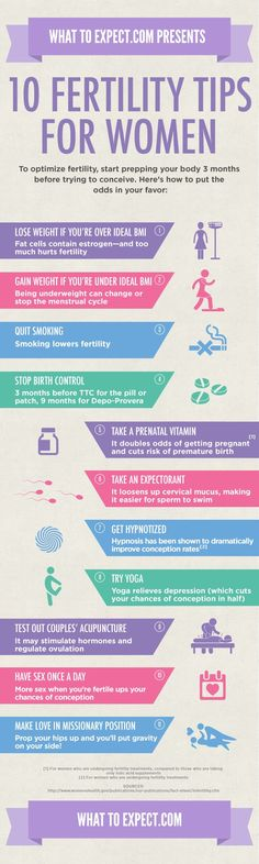 10 Ways to Boost Fertility in Women [Infographic]