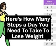 Here's How Many Steps a Day You Need To Take To Lose Weight