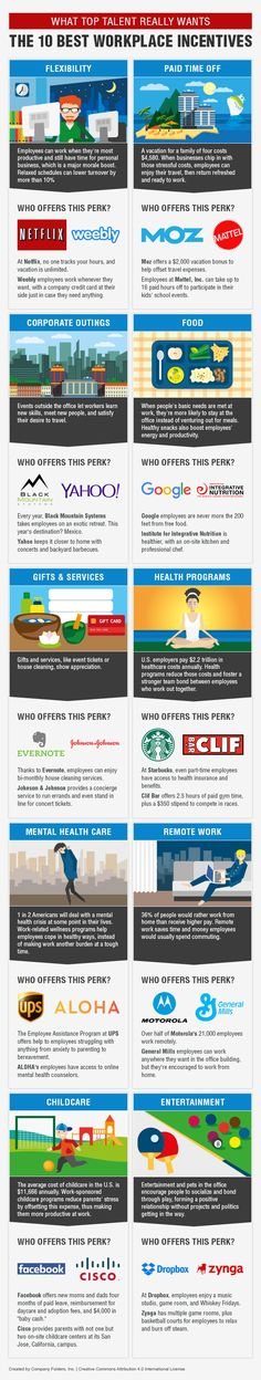The best employee incentive program initiatives that are popular among workers and drive the best results.
