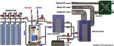 Geothermal Heat Loop