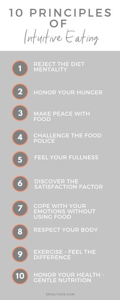 What is Intuitive Eating? Here I'll cover the basics: what it is, what it's not, and a simple overview to get you started. Healthy Habits, Healthy Life, Healthy Aging, Healthy Food, Healthy Eating Quotes, Capricorn Quotes, Achievement Quotes, Coping Mechanisms, Intuitive Eating