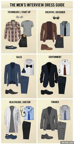 Fashion tips for the guys