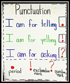 A must have kindergarten and first-grade bulletin board for back to school this fall! A great refresher for punctuation rules! #teachingwriting #bulletinboards