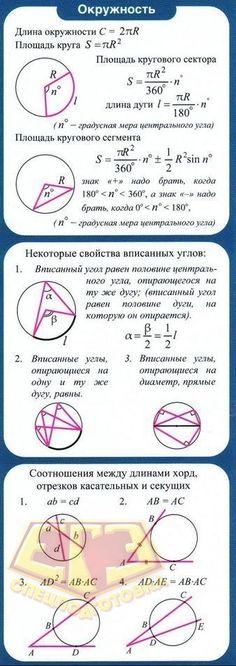 Таблица всех формул по геометрии ОГЭ Шпаргалка по планиметрии Формулы для прямоугольного треугольника Свойства медиан, биссектрис и высот Свойства окружности Свойства треугольников