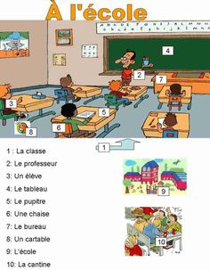 French Videos For Kids Plays Printing Furniture Nervous System Referral: 2023711838 French Language Lessons, French Language Learning, French Lessons, English Language, French Teaching Resources, Teaching French, How To Speak French, Learn French, French Flashcards