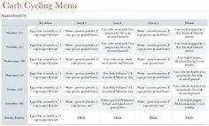chris powell carb cycle turbo menu plan - Google Search