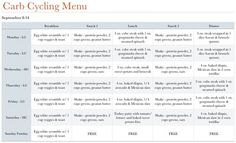 chris powell carb cycle turbo menu plan - Google Search