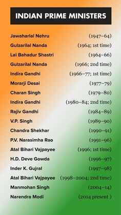 List of Indian Prime Ministers Learn English Grammar, English Writing Skills, English Vocabulary Words, Learn English Words, English Language Learning, English Sentences, General Knowledge Book, Gk Knowledge, Knowledge Quotes