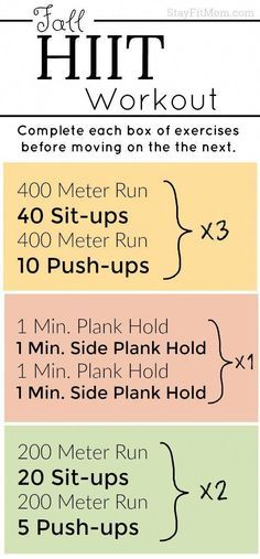 Crossfit workout you can do at home with no equipment needed! Crossfit workout you can do at home with no equipment needed! Fitness Workouts, Fitness Motivation, At Home Workouts, Workout Diet, Fitness Goals, Cardio Workouts, Track Workout, Fitness Plan, Tabata