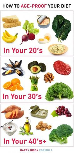 How to age-proof your diet - we cover the best foods to eat in your 20's, 30's, 40's and beyond for optimal health and overall longevity.