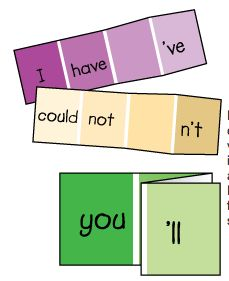 Paint Chip Contractions...It would be cool to make these and then stick them into a grammar notebook. You could just glue down the first section.
