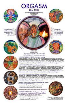 Yoni Worship and Tantra Yoga — carpethedamndiem: Your Body is a temple - only. Tantra, Tantric Yoga, Ayurveda, Kundalini Yoga, Yoga Meditation, New Age, Chakras, Spiritus, Body Is A Temple