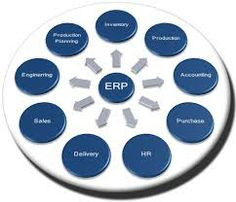 In Indian ERP market, It is very important to implement an ERP Software Solutions with good ERP vendor support.