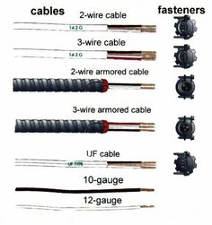ELECTRICAL-WIRING-DIAGRAM Electrical Code, Electrical Wiring Diagram, Electrical Projects, Electrical Engineering, Residential Wiring, Power Wire, Network Cable, Woodworking Tips, Things To Know