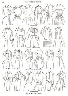 Praktische jurk te ontwerpen Mabel Erwin Practical Dress Design by Mabel D. Erwin 1954