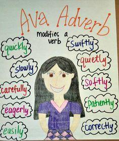 Ava Adverb via Melody Stokesberry