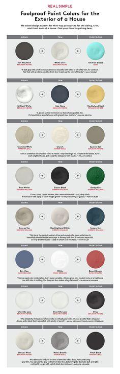 Wrought Iron Favorite Paint Colors Benjamin Moore