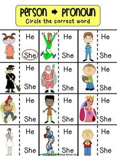FREE - PARTS OF SPEECH FOR BEGINNERS: PRONOUNS