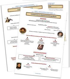 Σχεδιαγράμματα Ιστορίας Στ΄ τάξης Όλα τα σχεδιαγράμματα της Ιστορίας της ΣΤ΄ τάξης σε pdf μορφή, άμεσα για κατέβασμα και εκτύπωση. Preschool Education, School Staff, History, Teaching Ideas, Blog, Historia, Blogging